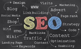 SEO on Blackboard Royalty Free Stock Photos