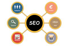 SEO browsing concept. SEO diagram. With optimisation and referral point on white background Stock Photos