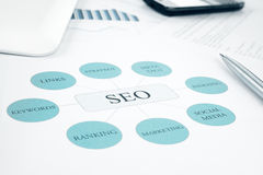 Seo business concept flow chart and objects Stock Photos