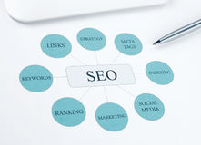 Seo business concept. Pen and touchpad background Royalty Free Stock Image