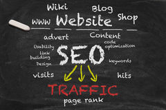 SEO Chalkboard. High resolution black chalkboard image with Search Engine Optimization tags. Illustration about generating web traffic with SEO techniques Royalty Free Stock Image