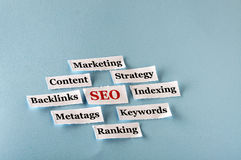 Seo  collage Royalty Free Stock Images