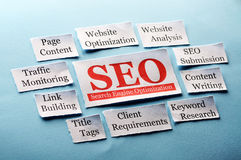 Seo  collage Royalty Free Stock Image