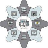 SEO component infographic Stock Photos