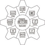 SEO components icon. An illustration of a gear with SEO components Stock Image