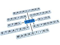 SEO Concept. Word SEO and related with it words: backlinks, design, content, HTML, blog, strategy, keywords, marketing, on a white background Stock Images