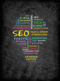 SEO concept on chalkboard Royalty Free Stock Photos