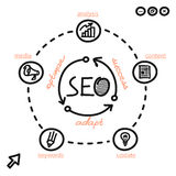 Seo Concept Optimize Adapt and Success Stock Photography