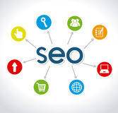 SEO design Stock Image