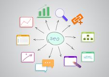 Seo diagram with bright pictures Royalty Free Stock Photo