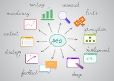 Seo diagram with bright pictures Royalty Free Stock Photos