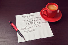 SEO diagram on napkin with coffee cup. Working process concept Royalty Free Stock Images