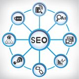 Seo diagram Royalty Free Stock Image