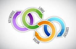 Seo-Entwurfsdiagramm lizenzfreie abbildung