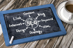 Seo flowchart hand drawing on blackboard Stock Image