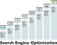 SEO icon infographic. Steps of Search Engine Optimization illustrated using icons in infographic Stock Image