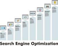 SEO icon infographic Stock Image