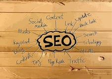 Seo Idea SEO Search Engine Optimization on Cardboard Texture ill Royalty Free Stock Photos