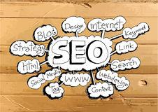 Seo Idea SEO Search Engine Optimization on Cardboard Texture Royalty Free Stock Images