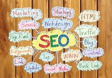 Seo Idea SEO Search Engine Optimization on wood background plank Royalty Free Stock Photos