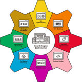 SEO illustrated in cogwheel. Search engine optimization, or SEO, illustrated with icon graphics in colorful cogwheel Stock Photo