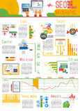 Seo infograhic report poster Royalty Free Stock Photo
