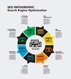 SEO Infographic Photographie stock libre de droits