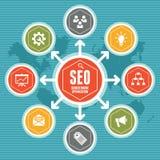 SEO Infographic pojęcie 01 Zdjęcie Stock