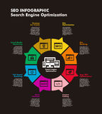 SEO infographic. Search Engine Optimization illustrated in colorful infographic on black Stock Images