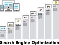 SEO infographic Stock Photos