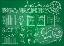 SEO-infographics auf grünem Hintergrund Lizenzfreie Stockfotos