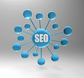 Seo map Stock Photography