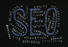 SEO Optimization Stock Photo