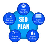 SEO Plan Stockfotos