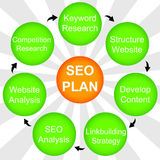 SEO plan stock illustration