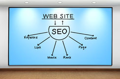 Seo plan Stock Photography
