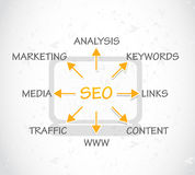 SEO Process Vector Illustratie