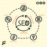 SEO process with arrows, words and web icons Royalty Free Stock Photography