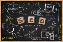 SEO related concepts wrote on a blackboard. Some ideas about web site optimization Royalty Free Stock Photo