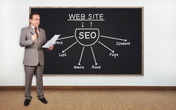 Seo scheme on blackboard Royalty Free Stock Photo