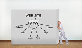 Seo scheme Stock Photography