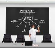 Seo scheme Royalty Free Stock Photo
