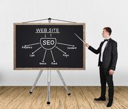 Seo scheme Stock Photos
