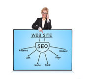 Seo scheme Royalty Free Stock Image