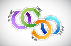 Seo scheme diagram Stock Images