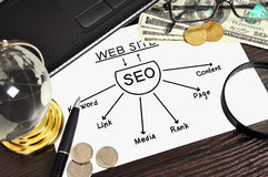 Seo scheme and money Stock Photography