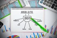 Seo scheme Stock Photography