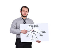Seo scheme on poster Stock Photos