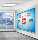 Seo scheme Royalty Free Stock Images
