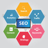 SEO search engine optimization analytics traffic keywords strategy content Stock Image